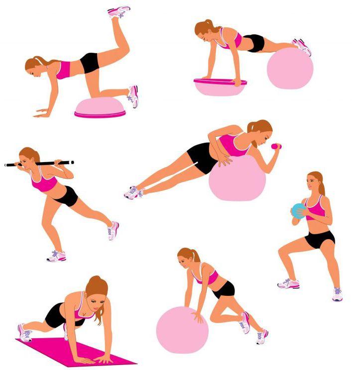 ćwiczenia stabilizacji i czucia głębokiego