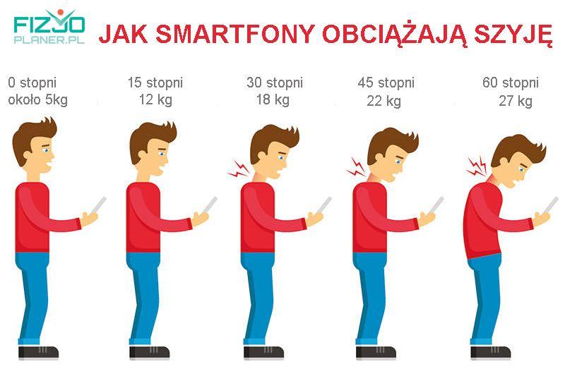 Jak smartfony obciążają szyje