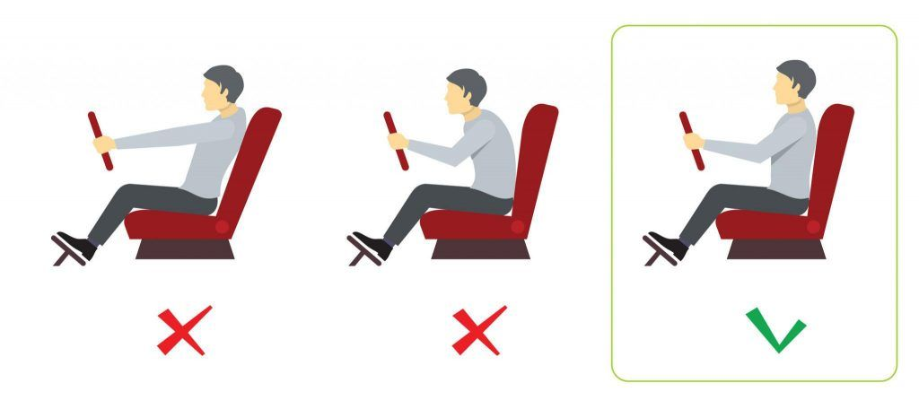 prawidłowa pozycja siedząca w samochodzie